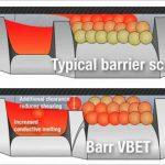 שימוש בבורג BARR VBET משפר משמעותית את תהליך ההזרקה